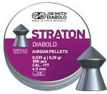 JSB Straton 4,5mm
