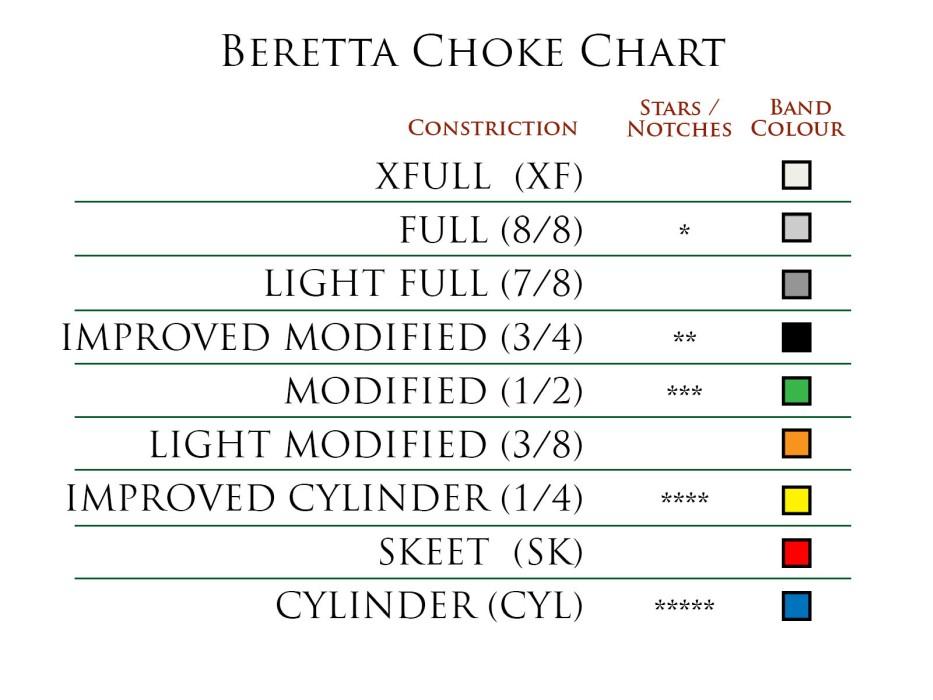 Beretta Choke MC Victory