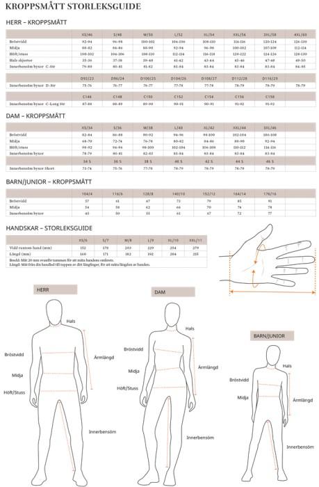 Pinewood Lappmark Ultra Byxa