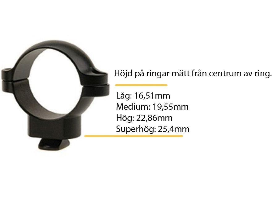 Leupold QR Ring 1 tum Extension