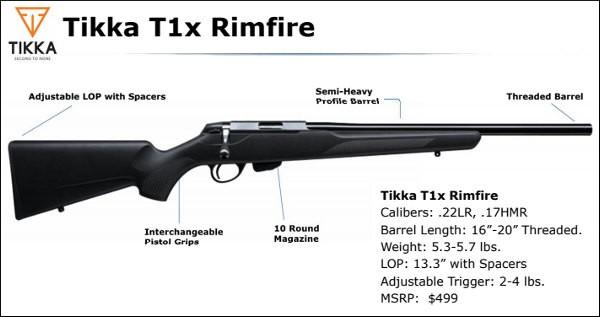 Tikka T1x Rimfire Kulgevär