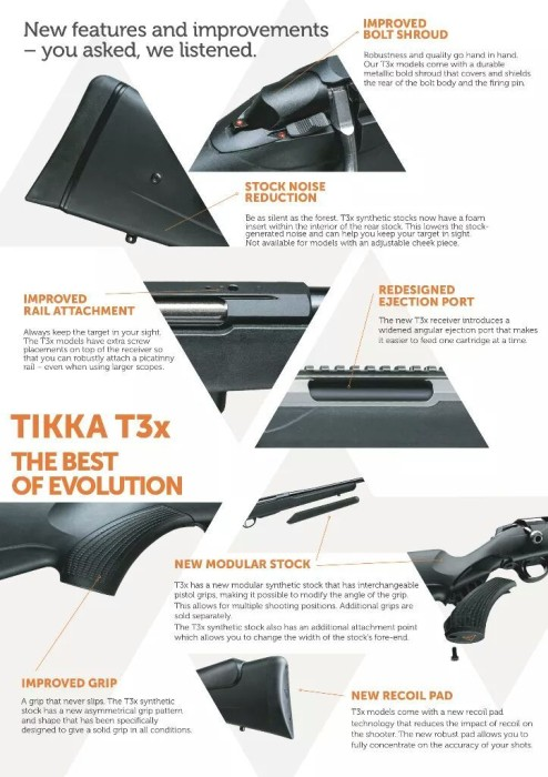 Tikka T3x Lite Compact Kulgevär