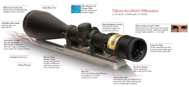 Trijicon AccuPoint 3-9x40