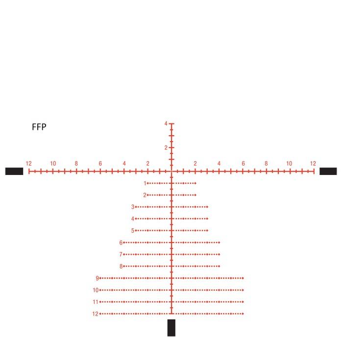 Trijicon Tenmile 4.5-30x56 Mrad