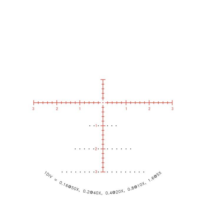 Trijicon Tenmile 5-50x56 Mrad SFP